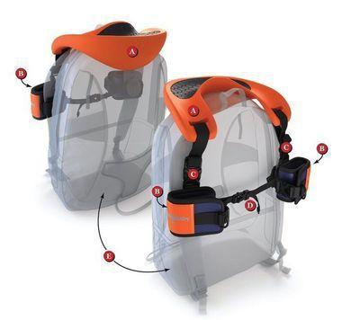G现货SaddleBaby 马鞍肩简易款背带搭配任意背包