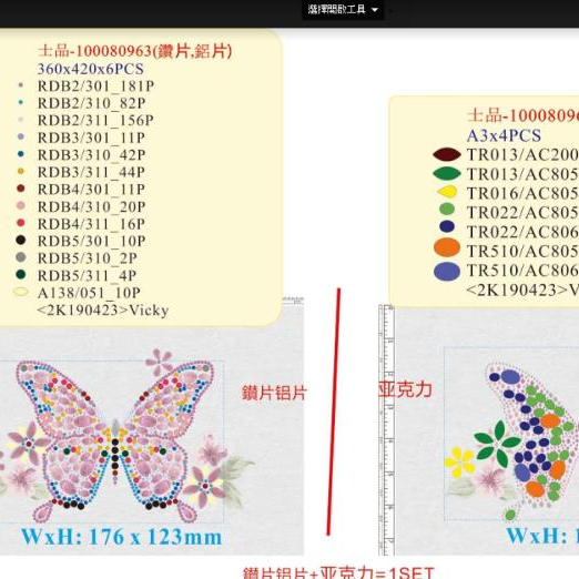 花蝴蝶烫图
